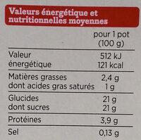 Crème Caramel aux Oeufs Frais - Informations nutritionnelles - fr