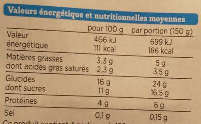 Franprix semoule au lait nature 4 x - Informations nutritionnelles