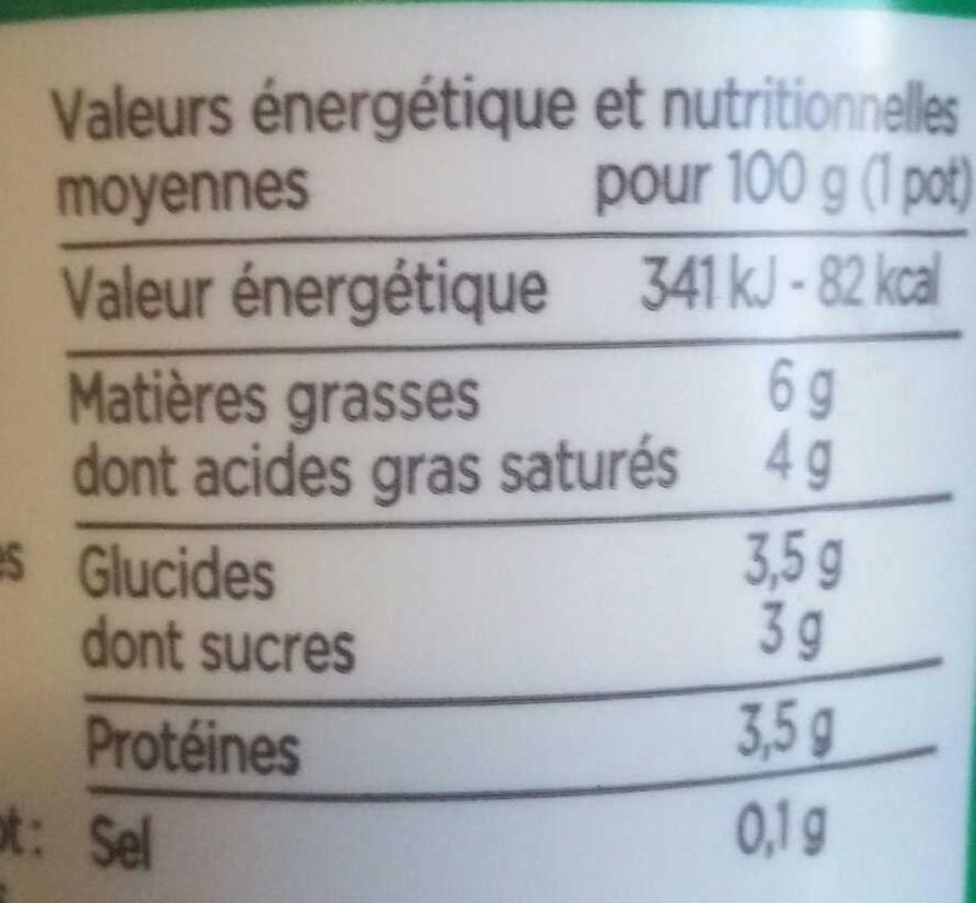 Faisselle - Nutrition facts - fr