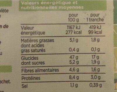 Pain complet bio - Valori nutrizionali - fr