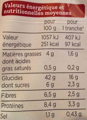 Spécial sandwich complet - Voedingswaarden - fr