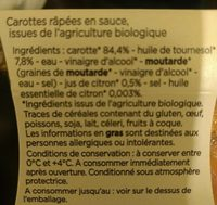 Carottes râpées - Ingrediënten