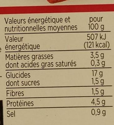 Riz niçois au thon - Informations nutritionnelles - fr