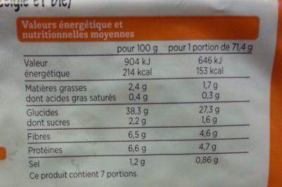 Pain tranché aux 4 céréales - Informations nutritionnelles - fr