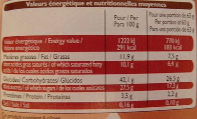 Cônes Saveur Crème brûlée - Informations nutritionnelles