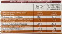 6 cônes saveur spéculoos - Informations nutritionnelles - fr