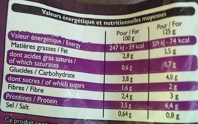 poêlée d asperges - Informations nutritionnelles - fr