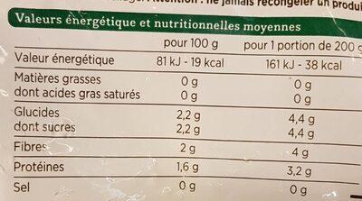 Courgettes en rondelles - Nutrition facts