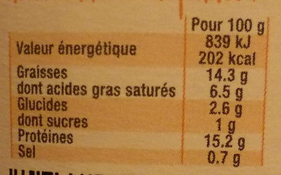 Rillettes de Thon Blanc Germon - Nutrition facts - fr