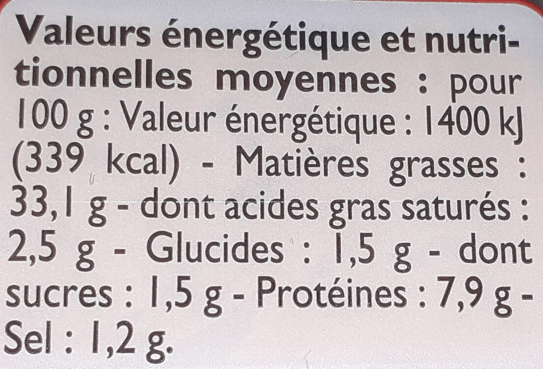 Thon piquant - Nutrition facts - fr