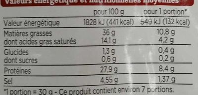 Saucisse sèche - Informations nutritionnelles