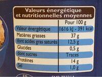 Rillettes de canard - Informations nutritionnelles - fr