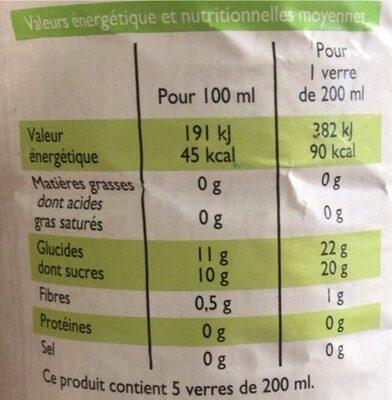 Jus de pomme - Valori nutrizionali