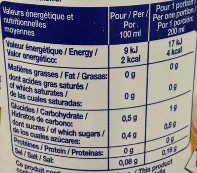 Thé glacé saveur pêche - Informations nutritionnelles
