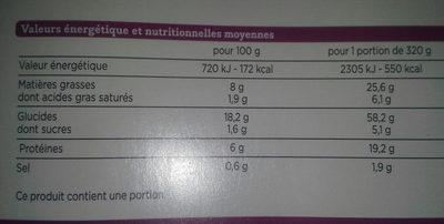Salade mozzarella, jambon speck - Informations nutritionnelles - fr