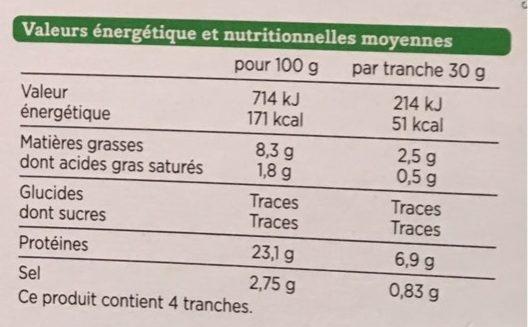 Saumon Atlantique fumé au bois de hetre - Nutrition facts