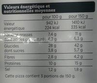 Pizza Jambon Emmental Pâte Fine - Informations nutritionnelles - fr