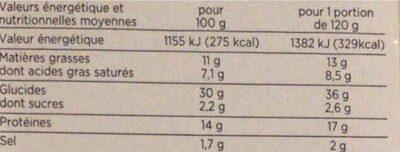 Ravioles Du Dauphiné - Informations nutritionnelles - fr