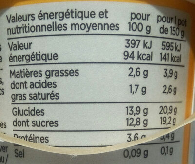 Yaourts pêches - Nutrition facts