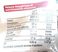 Gruyère france râpé - Nutrition facts