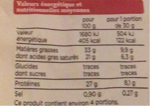 Gruyère france râpé - Nutrition facts - fr
