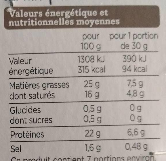 Pont-l'Évêque - Nutrition facts