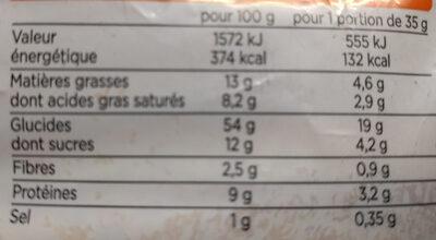 Pains au lait pur beurre - Informations nutritionnelles