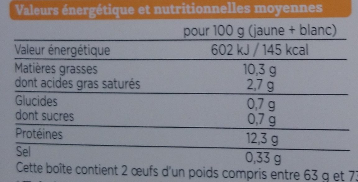 2 Gros Oeufs - Informations nutritionnelles