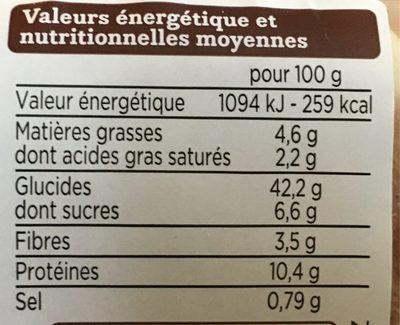 Muffins pépites chocolat - Informations nutritionnelles