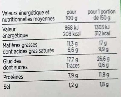 2 Galettes au blé noir garnies de lardons et de chèvre - Informations nutritionnelles - fr