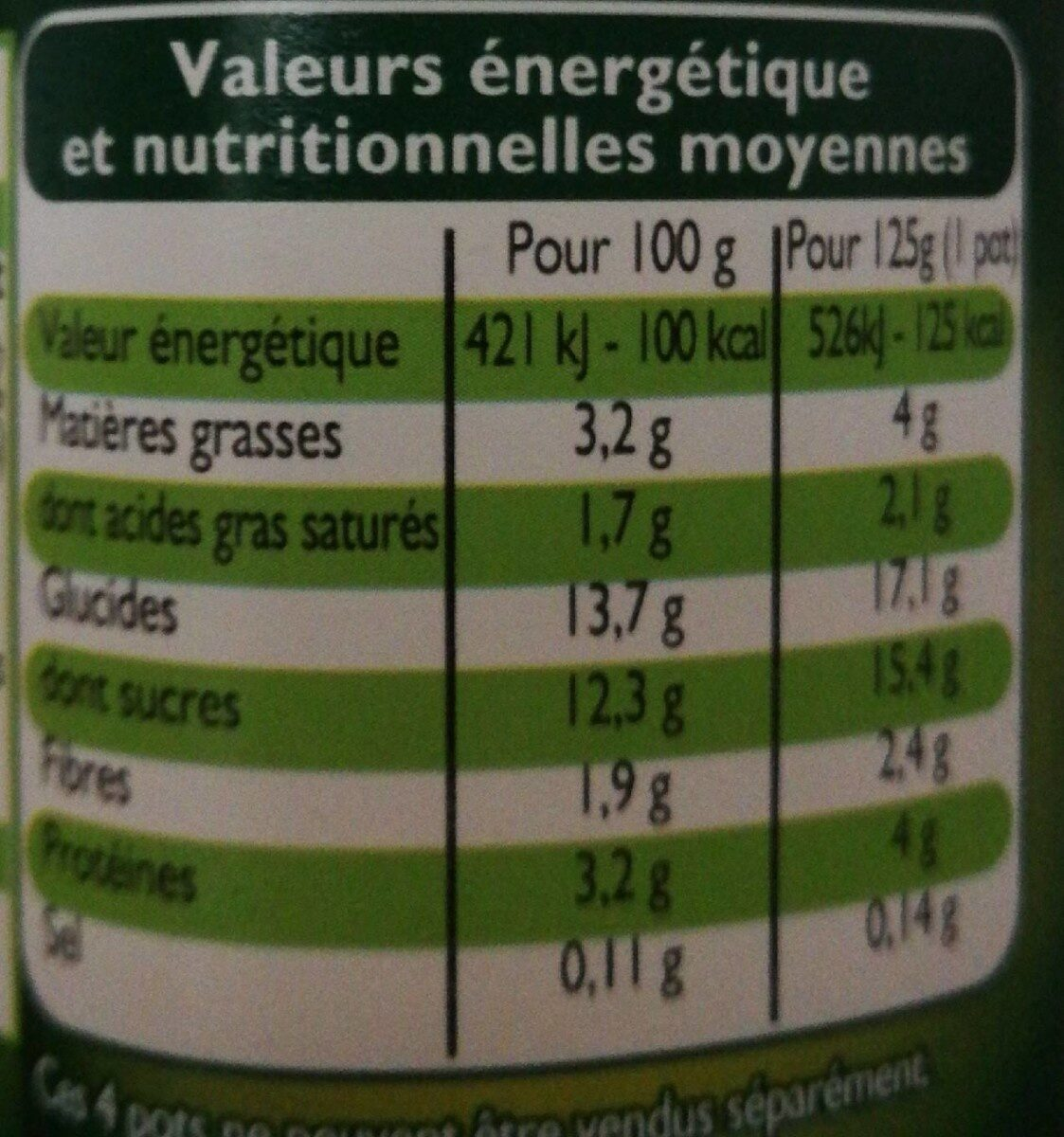 Bifidus musli - Informations nutritionnelles - fr