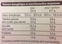 Mini-feuilletés aperitif - Nutrition facts