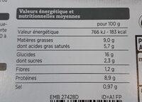 Mini croque monsieur - Nutrition facts