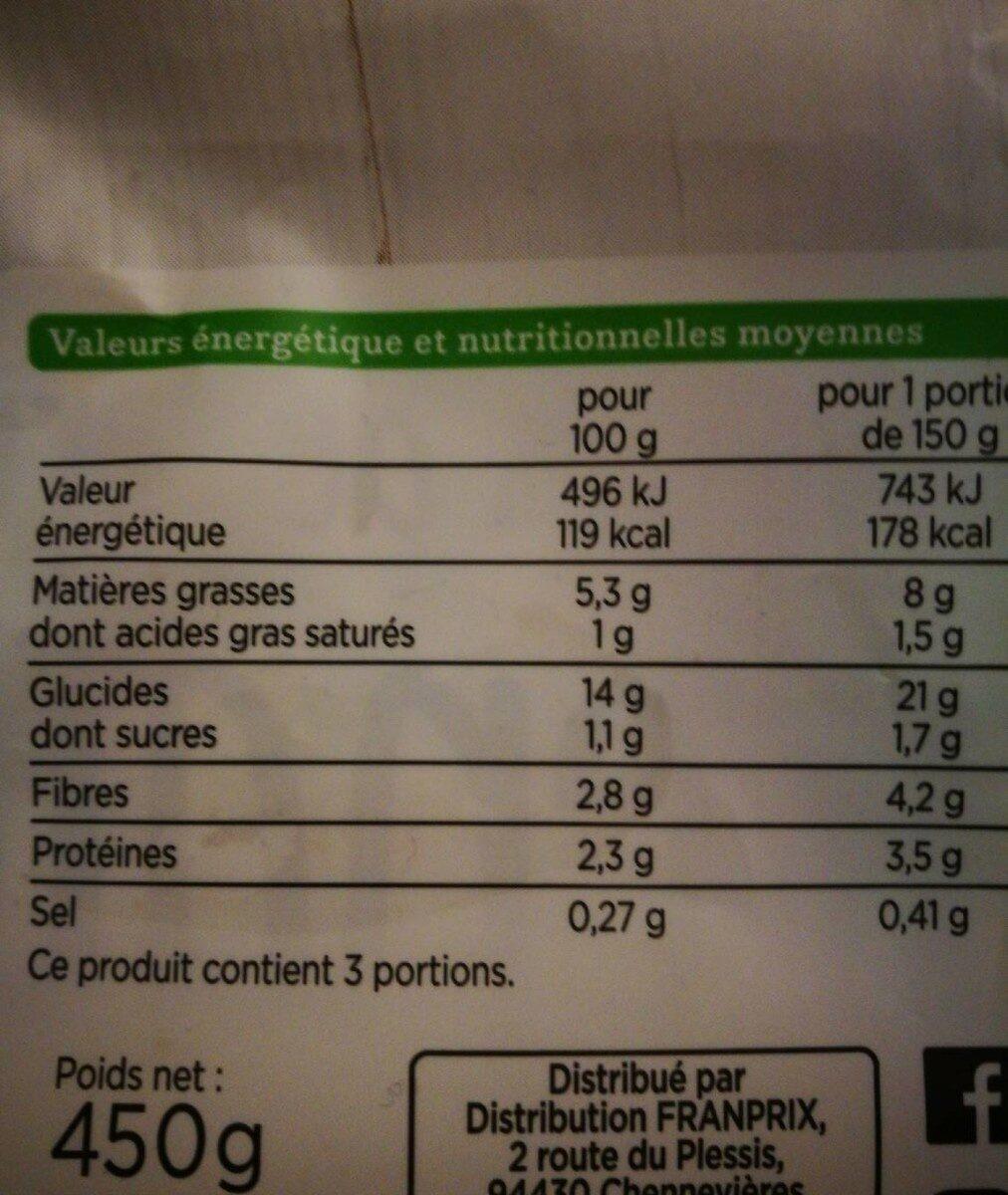Pomme de terre grenaille - Informations nutritionnelles - fr
