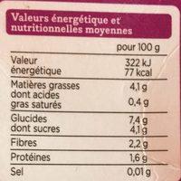 Échalote Coupée - Voedingswaarden