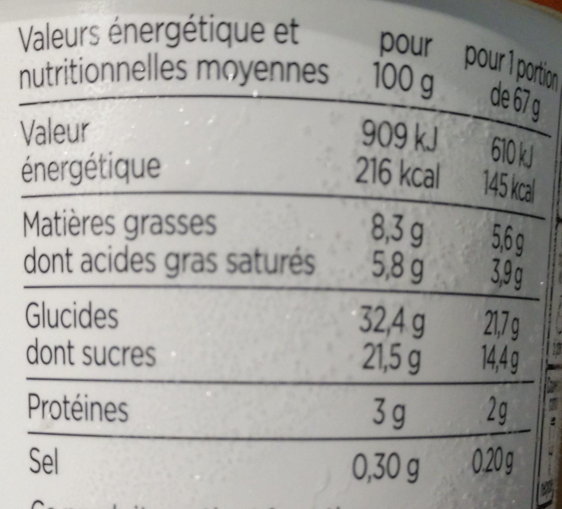 Crème Glacée Caramel, Sauce Caramel Beurre Salé et Éclats de Caramel - Nutrition facts