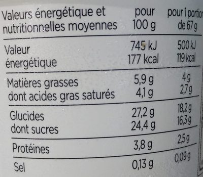 Crème Glacée Yaourt Fruits Rouges - Nutrition facts