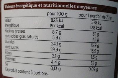 Crème Glacée Chocolat Noir, Sauce Chocolat et Morceaux de Banane - Informations nutritionnelles