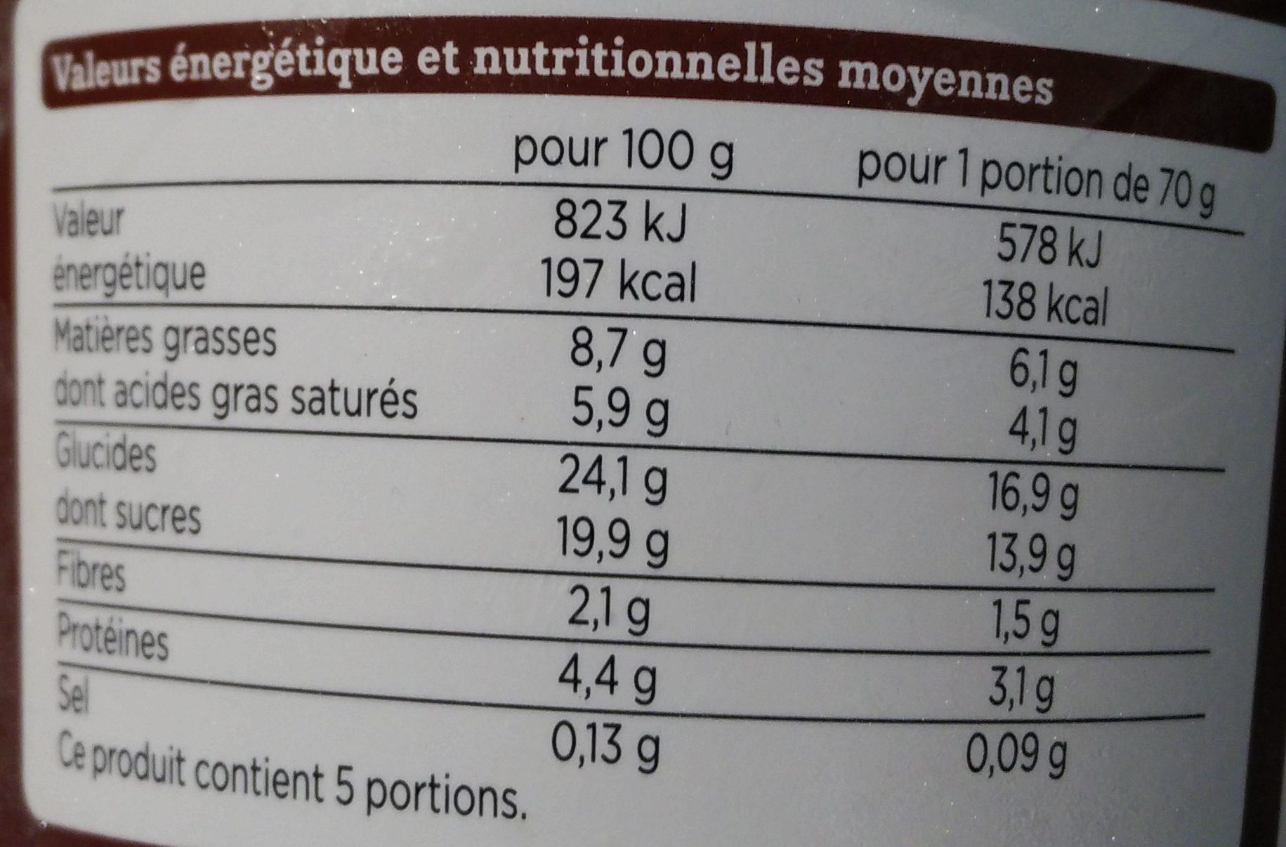 Crème Glacée Chocolat Noir, Sauce Chocolat et Morceaux de Banane - Informations nutritionnelles - fr