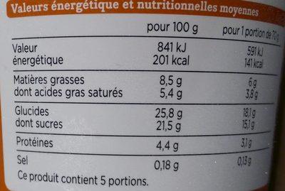 Crème Glacée Caramel Sauce Caramel Beurre Salé et Éclats de Noisettes Caramélisées - Nutrition facts
