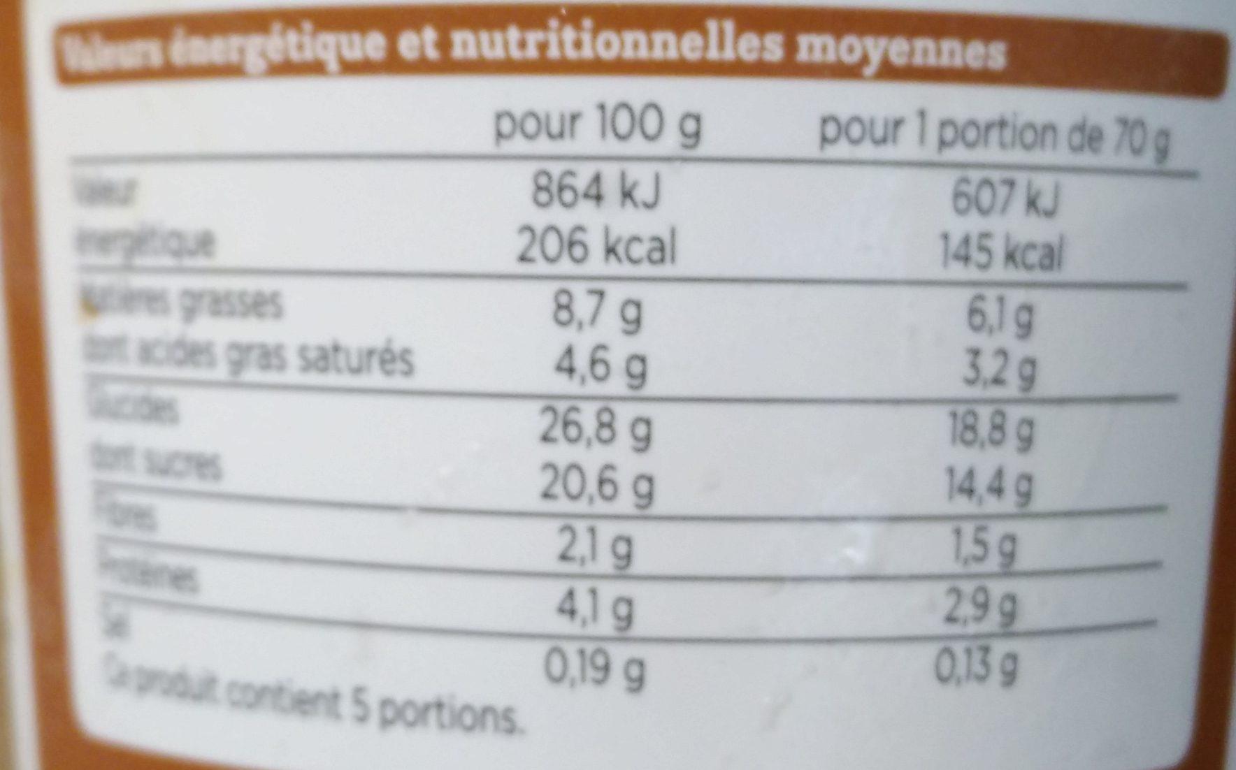 Crème Glacée à la Pâte à Tartiner avec Morceaux de Biscuit - Nutrition facts - fr