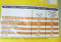 Paëlla royale - Informations nutritionnelles