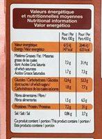 Couscous - Informations nutritionnelles
