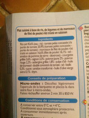 Riz Poulet, Et Ratatouille - Ingrédients - fr