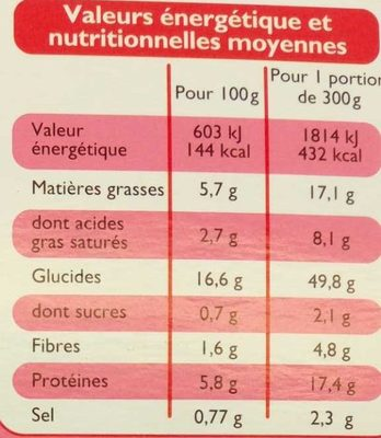 Coquillettes jambon emmental - Nutrition facts