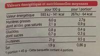 Jambon Supérieur avec couenne - Nutrition facts - fr