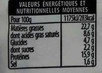 Pâte de campagne, recette à l'ancienne - Nutrition facts
