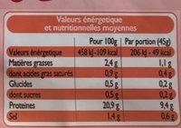 Jambon de Paris (10 tranches) - Voedigswaarden