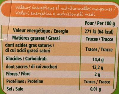 Compote Allégée de Pommes - Ingredients