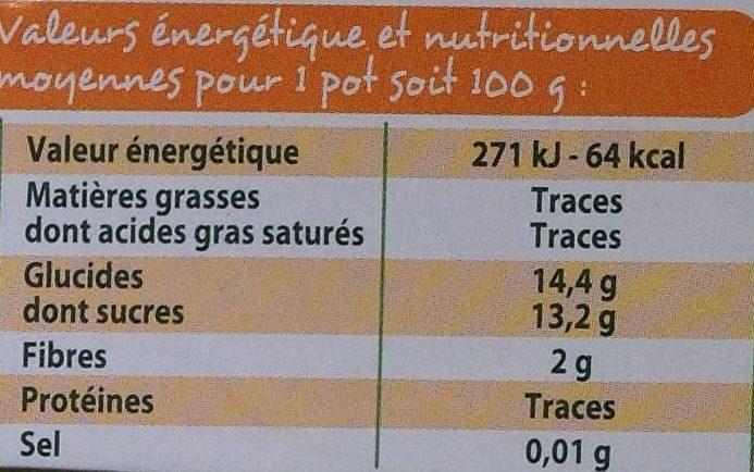 Compote Allégée de Pommes - Nutrition facts